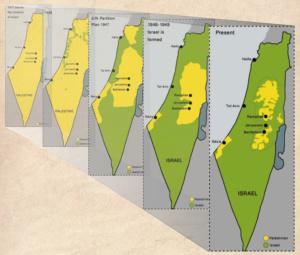 Israel-Palestine-de-1917-à-aujourd'hui